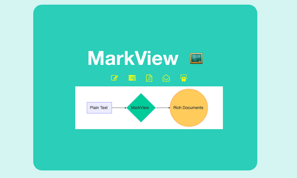 An introduction to markview shane wengs blog an introduction to markview ccuart Image collections
